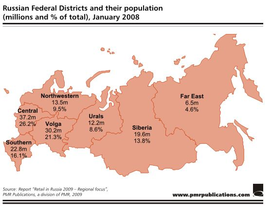 Districts And Regions Of Russian 4
